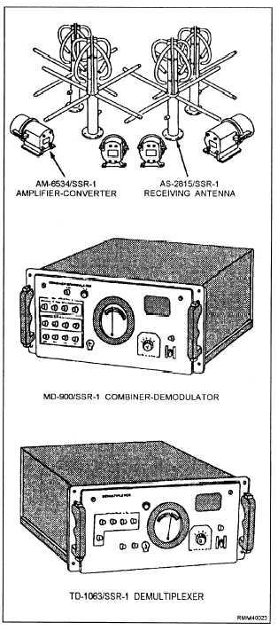 fleet broadband subsystem equipment